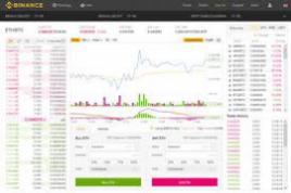 Bitcoin Trading Software Binance