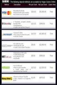 Vegas Casino Online Bonus Offers